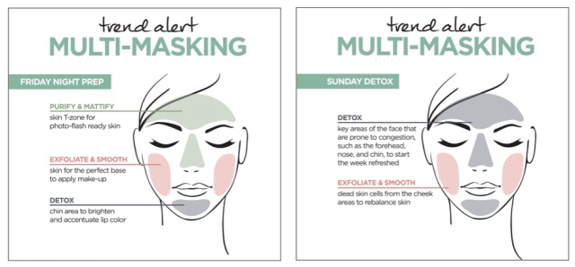 Multimasking L'Oréal